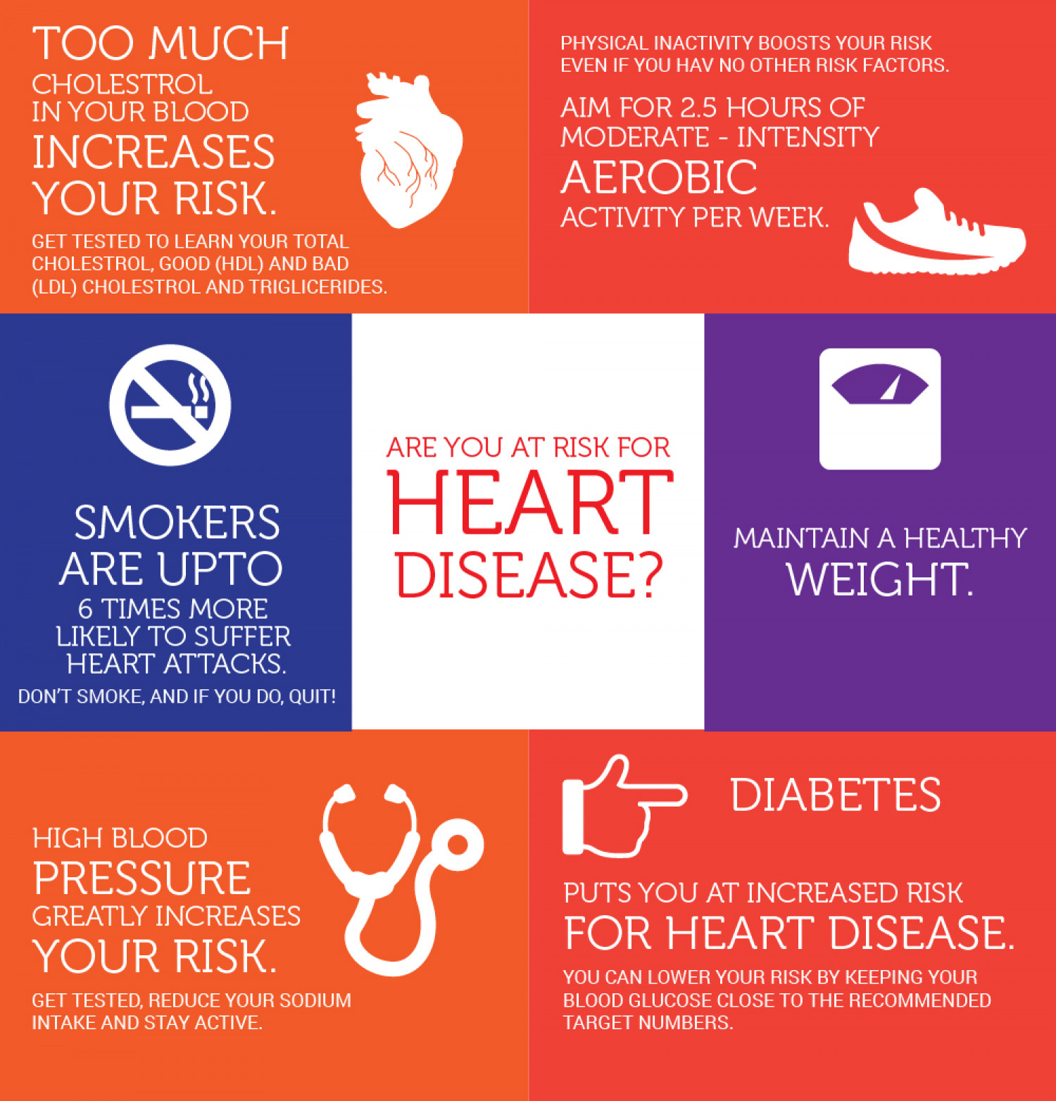 Are you at risk for heart disease? Infographic