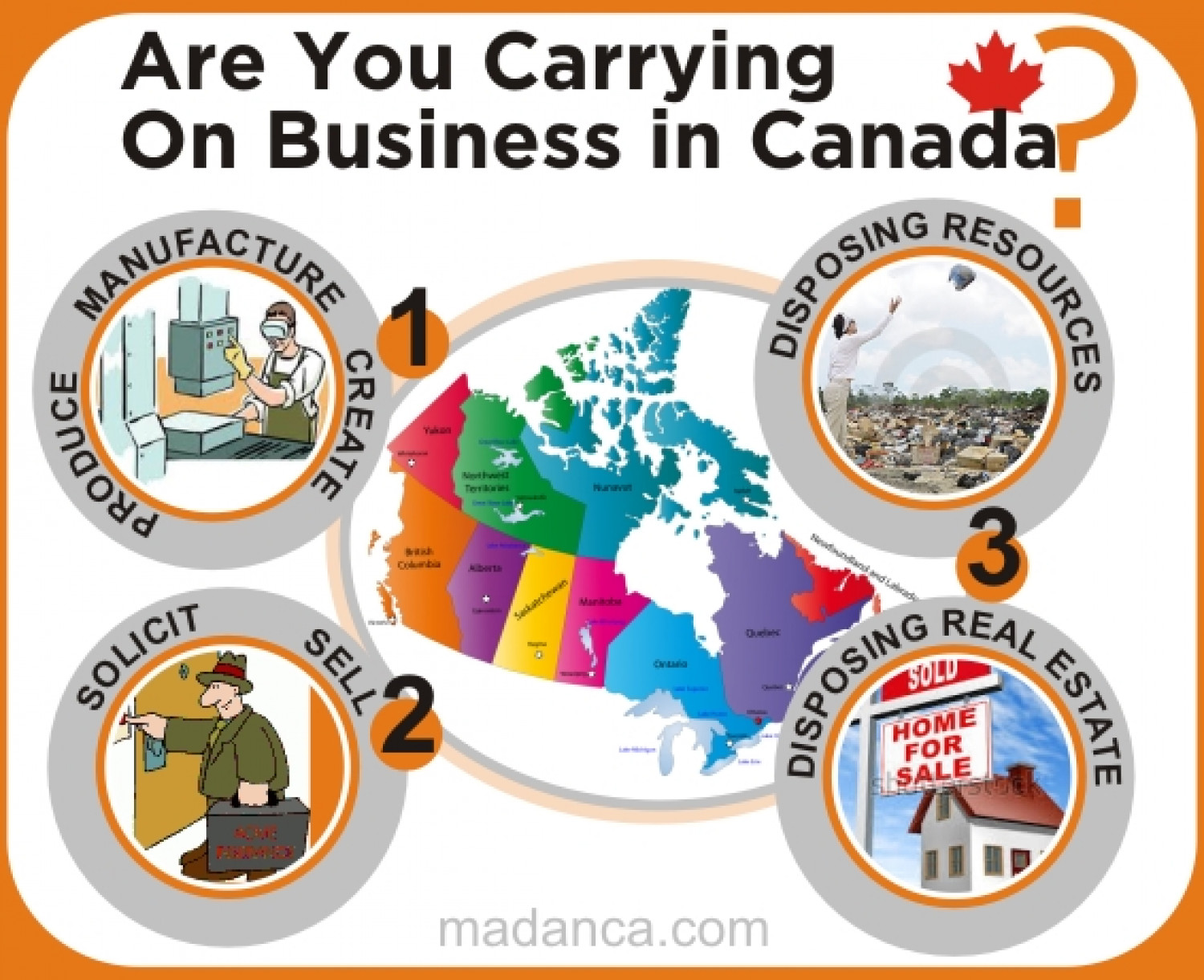 Are you Carrying on Business in Canada?  Infographic