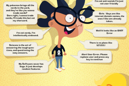 Are you dating a geek? Infographic