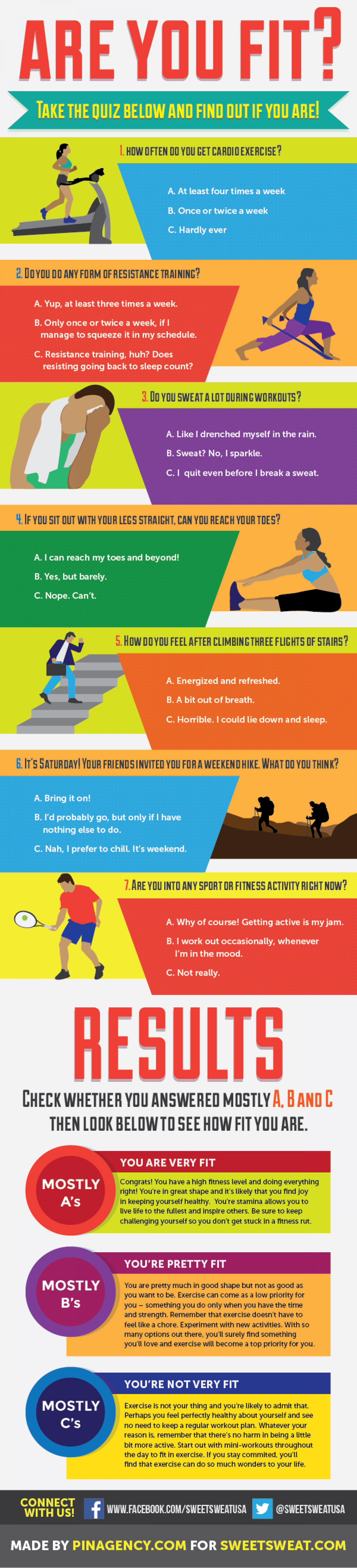 Are You Fit? Infographic