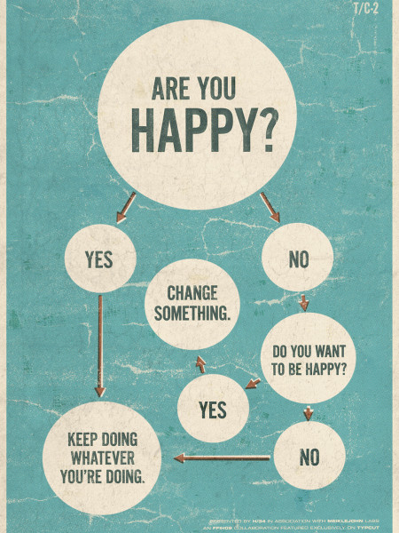 Are You Happy?  Infographic