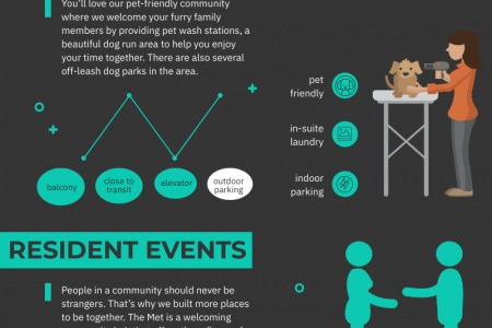 Are You Looking For Family Rental Apartments In Calgary? Infographic