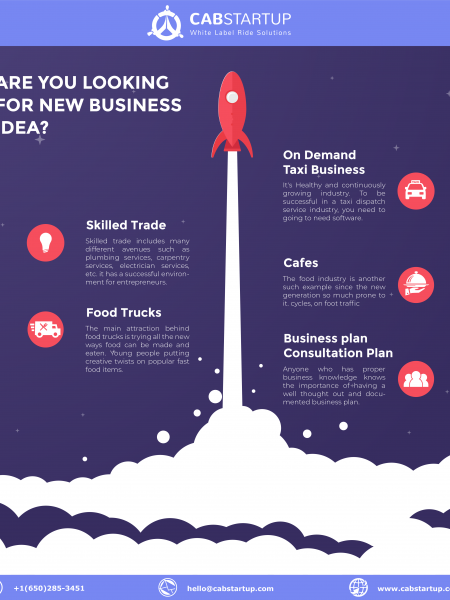 Are You Looking For New Idea ? Infographic