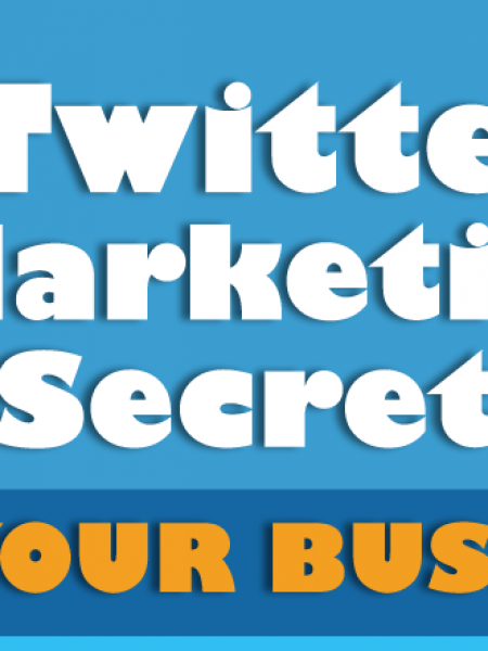 Are You Making The Most of Twitter For Your Business? Infographic