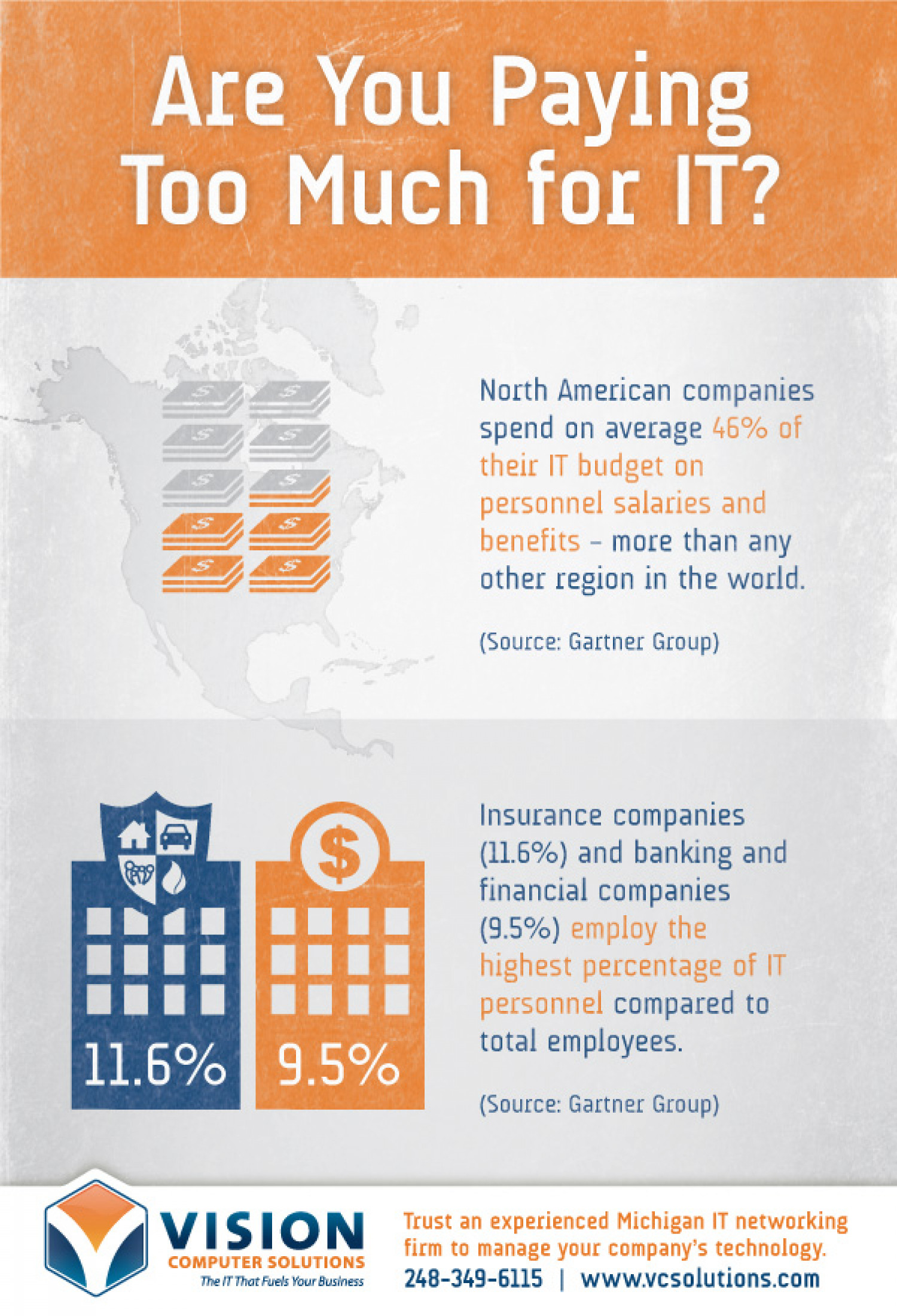 Are You Paying Too Much for IT? Infographic
