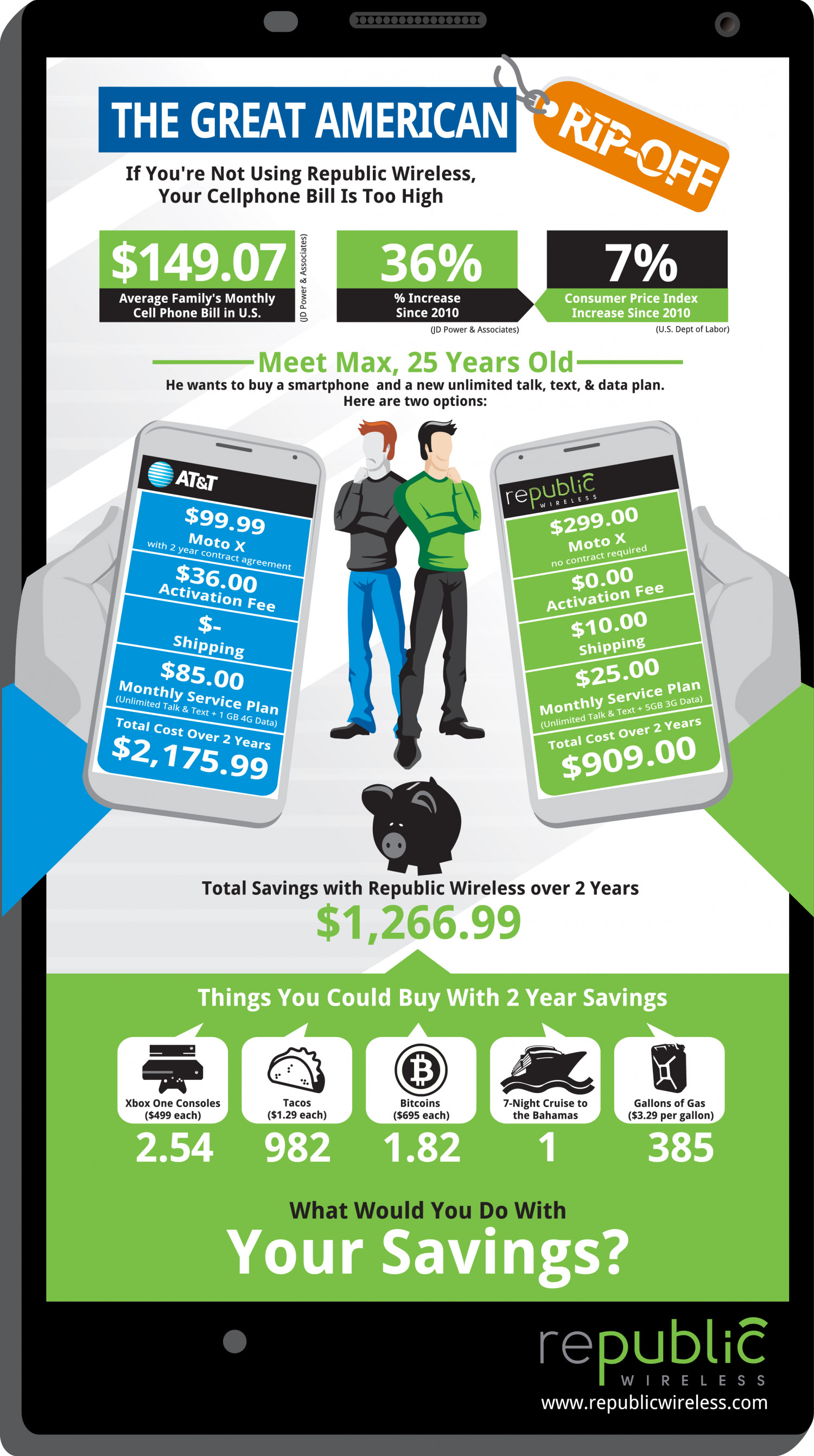 Are You Paying Too Much For Your Cellphone Bill? Infographic