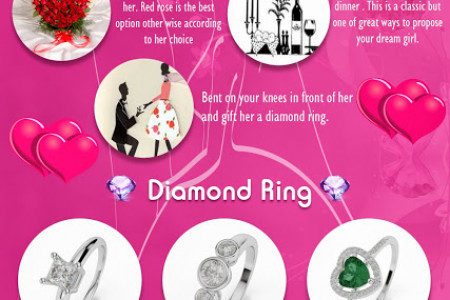 Are You Planning to Propose Someone Special? Infographic