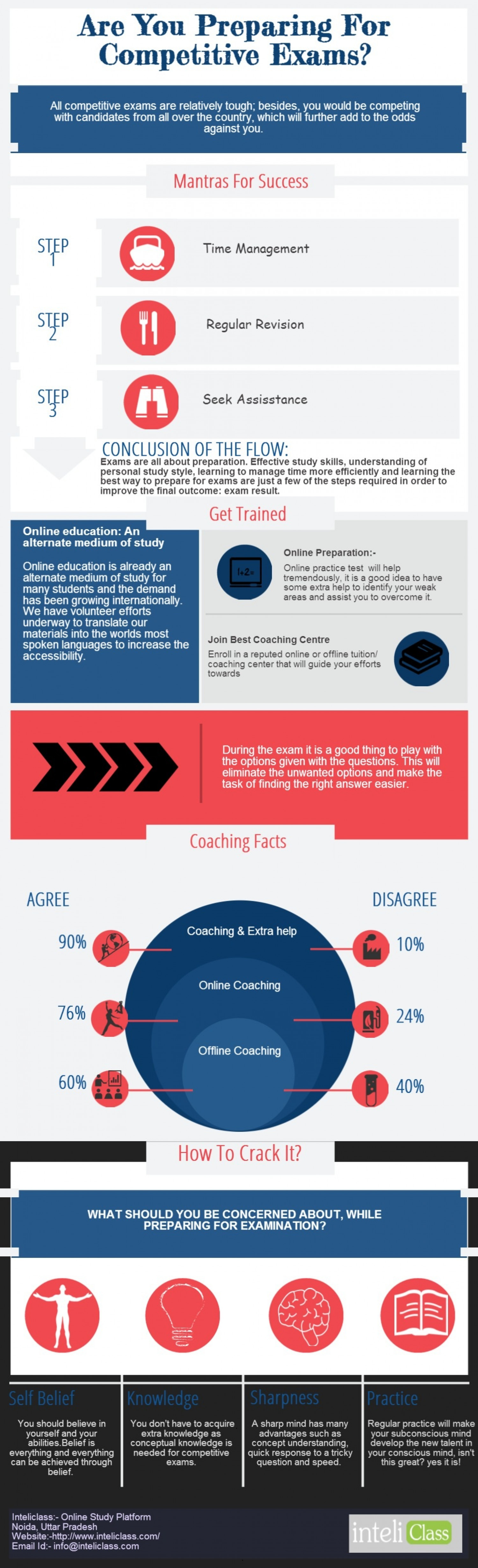 Are you preparing for competitive exams? Infographic