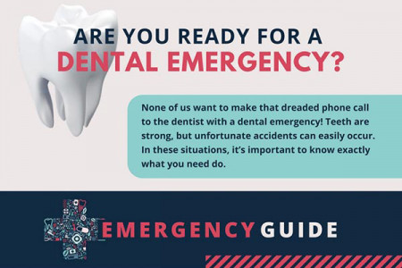 Are you ready for a dental emergency? Infographic