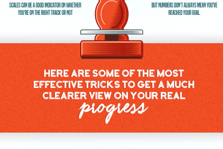 Are You Still Using a Scale to Track Weight Loss? You Might Regret It Infographic