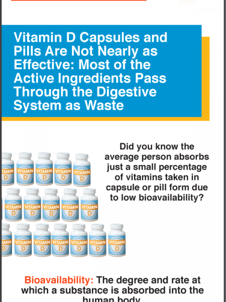 Are you Vitamin D-ficient? Infographic