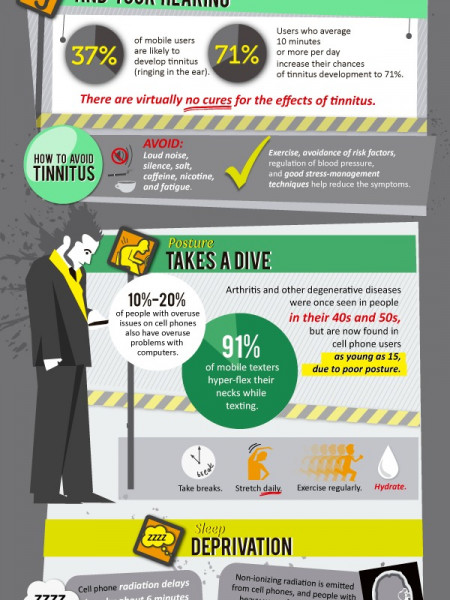 Are Your Gadgets Harmful? Infographic
