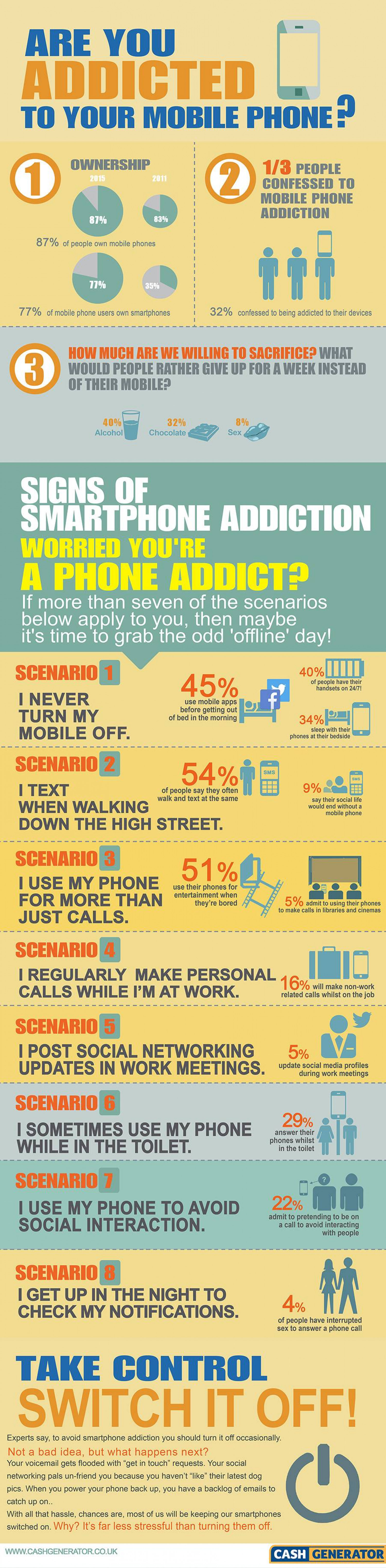 Are You Addicted to Your Mobile Phone? Infographic