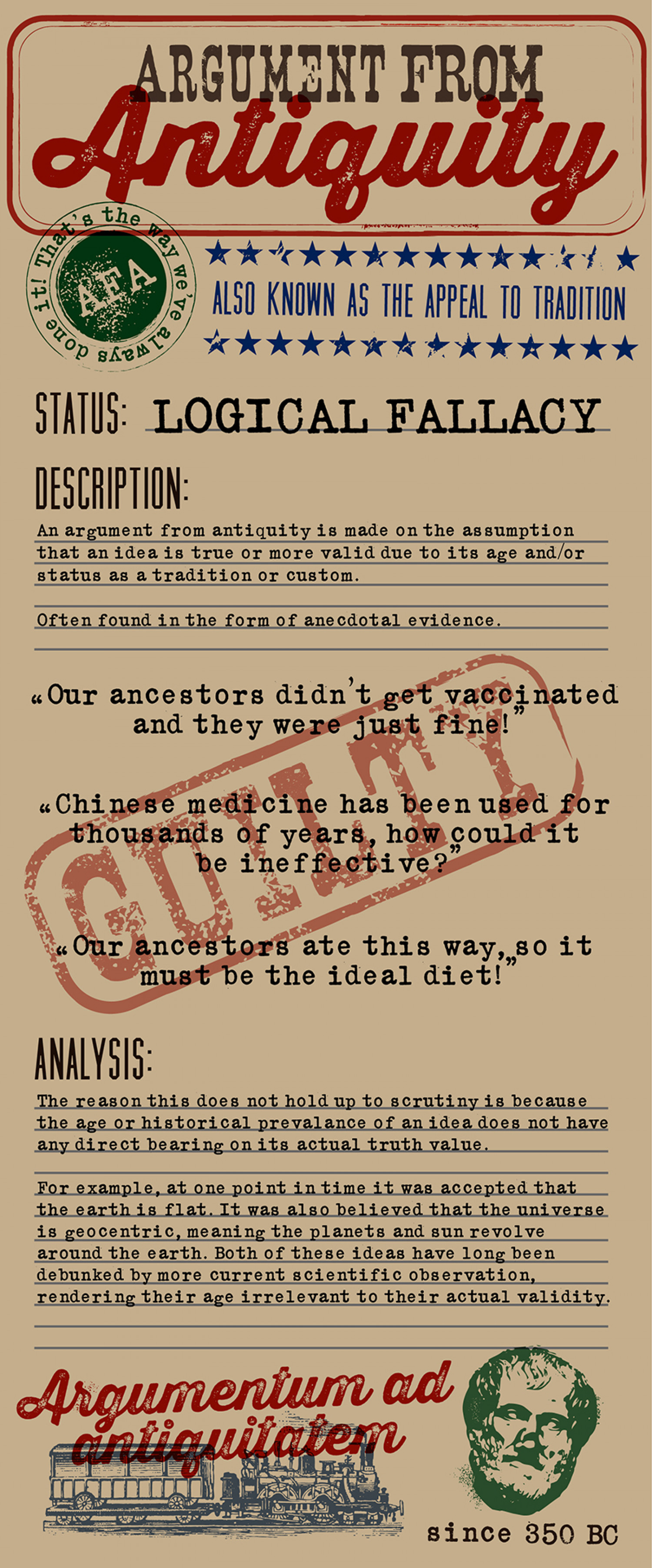 Argument from Antiquity Infographic