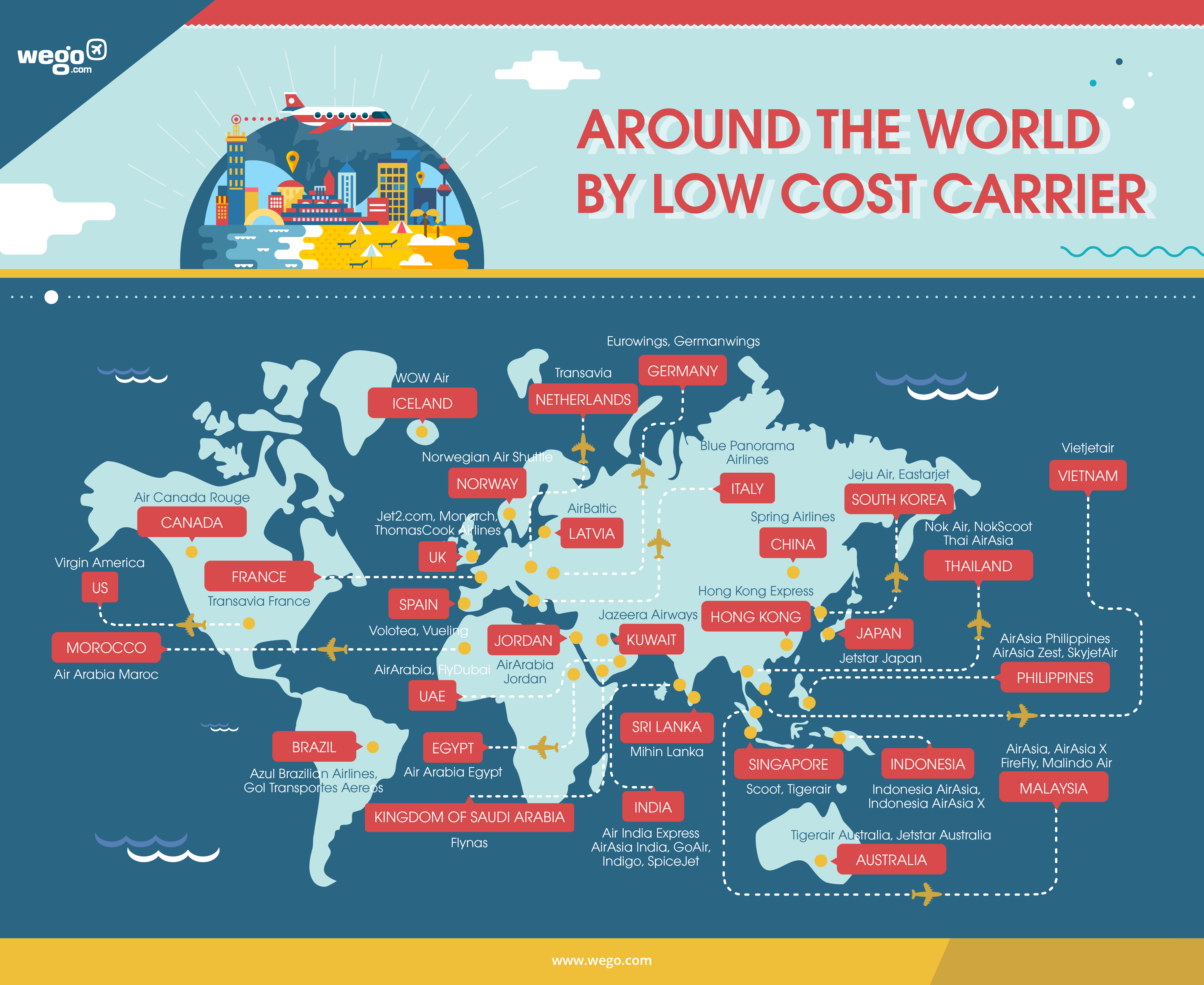 low cost carries in india The purpose of the article is to present and analyze the impact of low-cost airlines sector on the tourist market and especially its contribution to the development of tourism in india air transport in the world in recent years is the fastest growing sector of transport it is one of the major sectors of the.