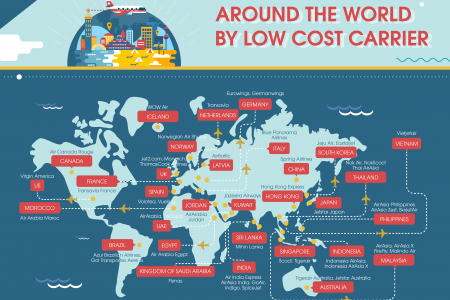 Around The World by Low-Cost Carrier Infographic