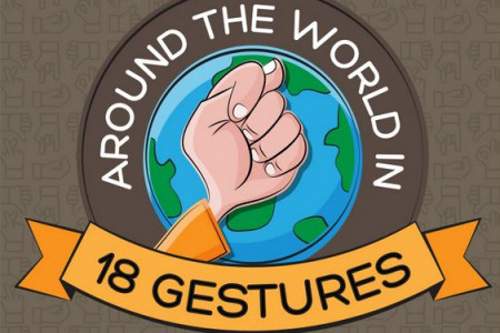 Around the World in 18 Gestures Infographic