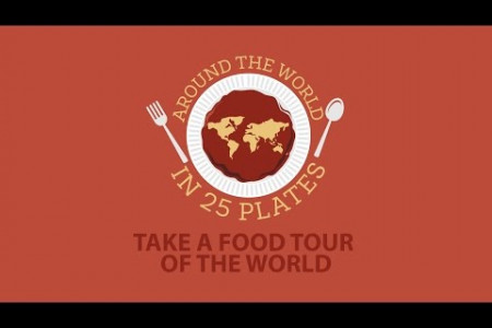 Around The World In 26 plates Infographic