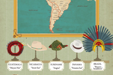 ... wholesale sales 37dc9 c1443 Around The World In 80 Hats Infographic 35071335736