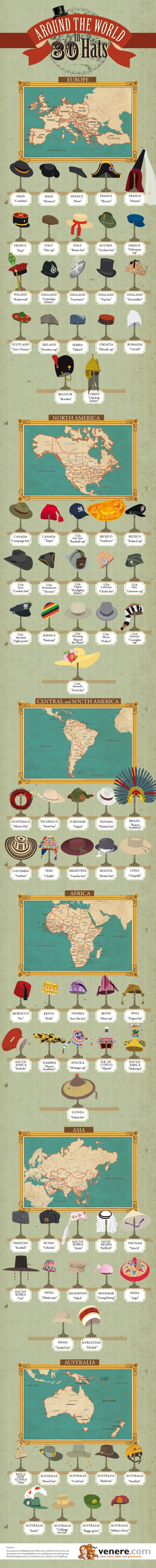 the best sites for learning about the world s different cultures around the world in 80 hats