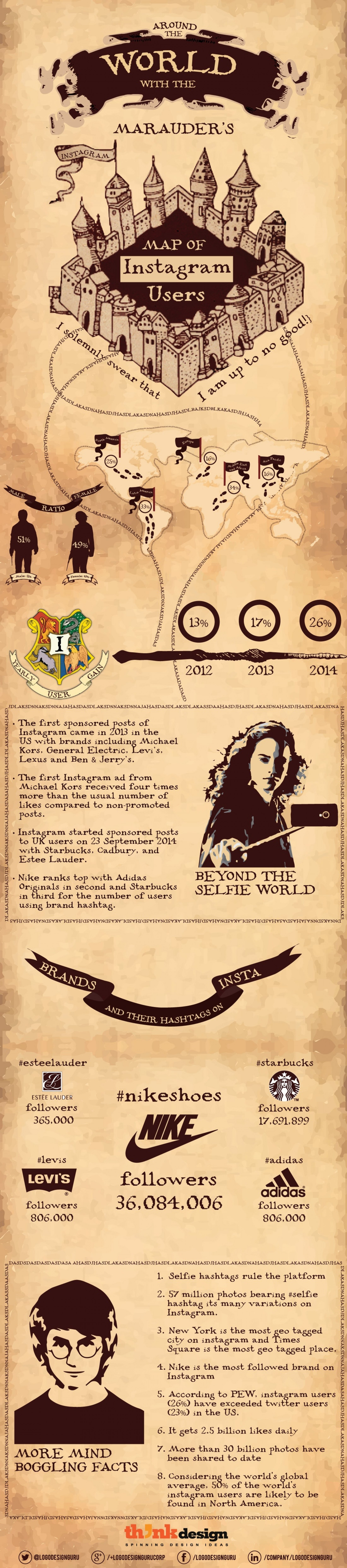 Around the World with the Marauder's Map of Instagram Users Infographic