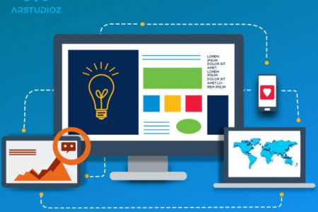 Arstudioz: Are you searching for Top 10 + Website Development Company Infographic