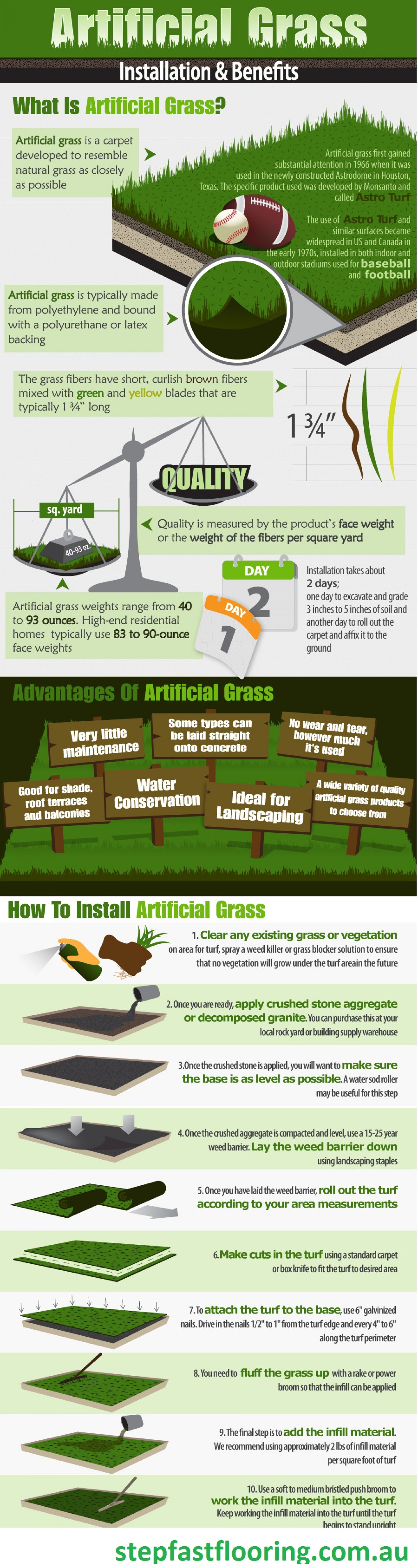 Artificial Grass Infographic