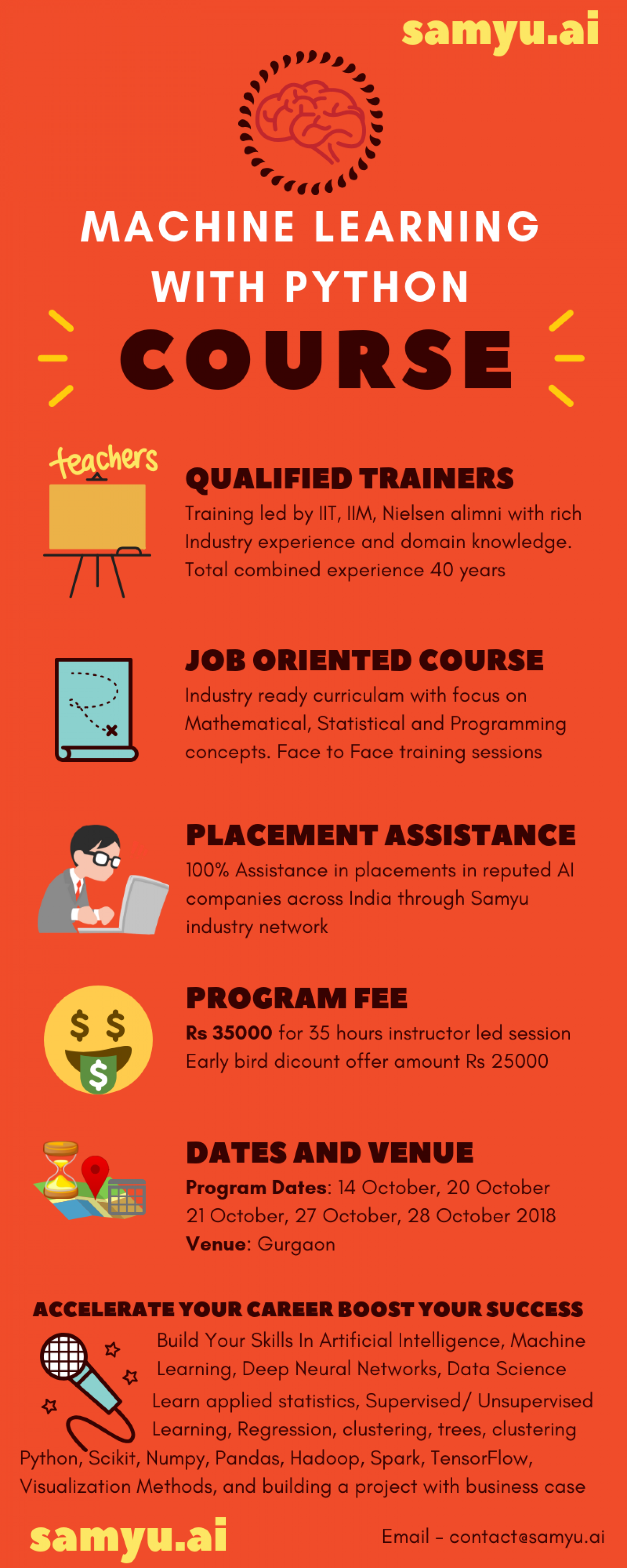 Artificial intelligence course in Gurgaon Infographic