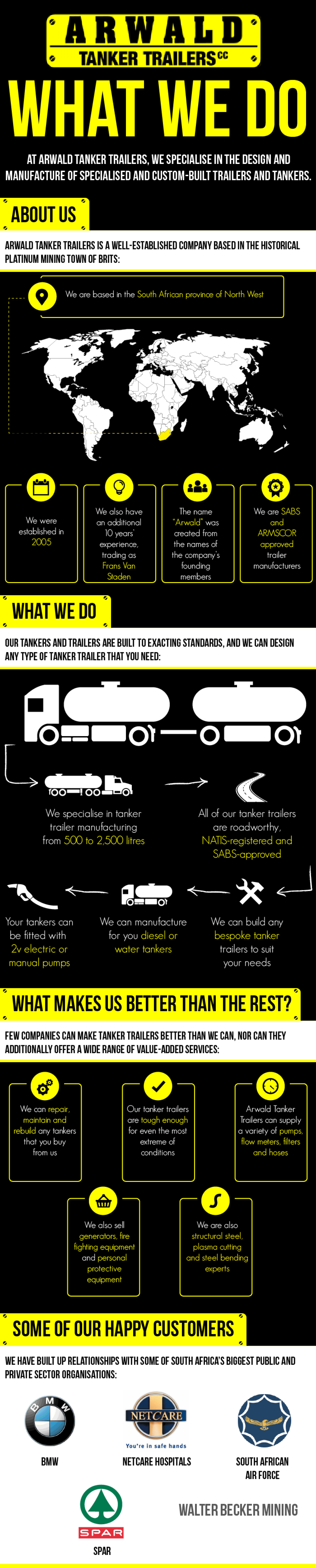 Arwald Tanker Trailers: Company Profile Infographic