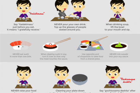 Asian Dining Etiquette Series: Dining in Japan Infographic