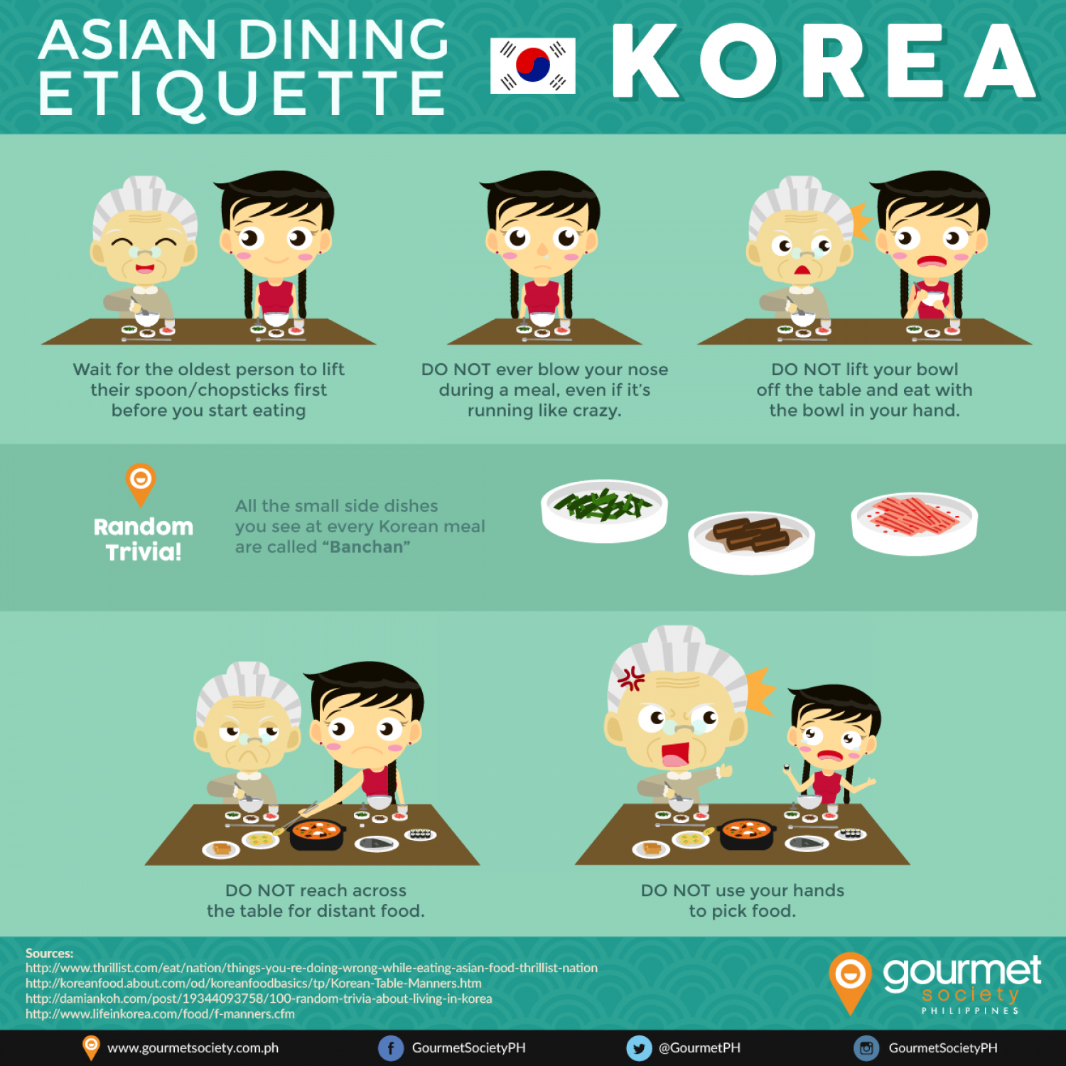 Asian Dining Etiquette Series In Korea Infographic