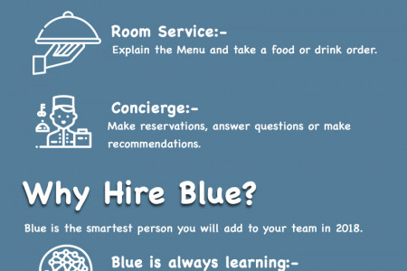 Ask Blue Helps Increase Your Hotel Rating Infographic