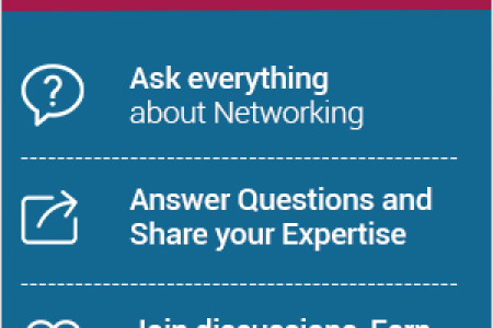 Ask NB - India's 1st and Only Networking Q&A Platform Infographic