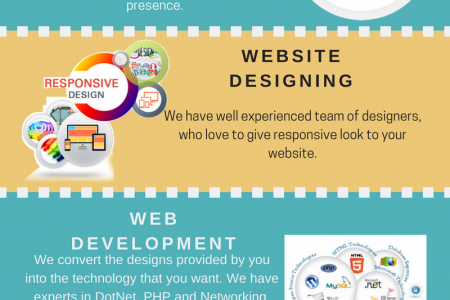 Asp.Net Development India | Osvin Web Solutions Infographic