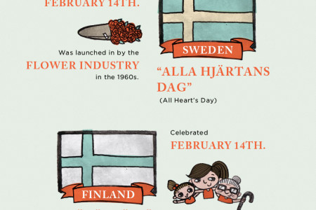 At the Heart of Valentines Day Infographic