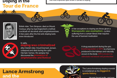 Athletic Doping Winners of the Tour de France Infographic