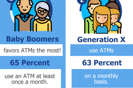 ATMs and Consumers Infographic