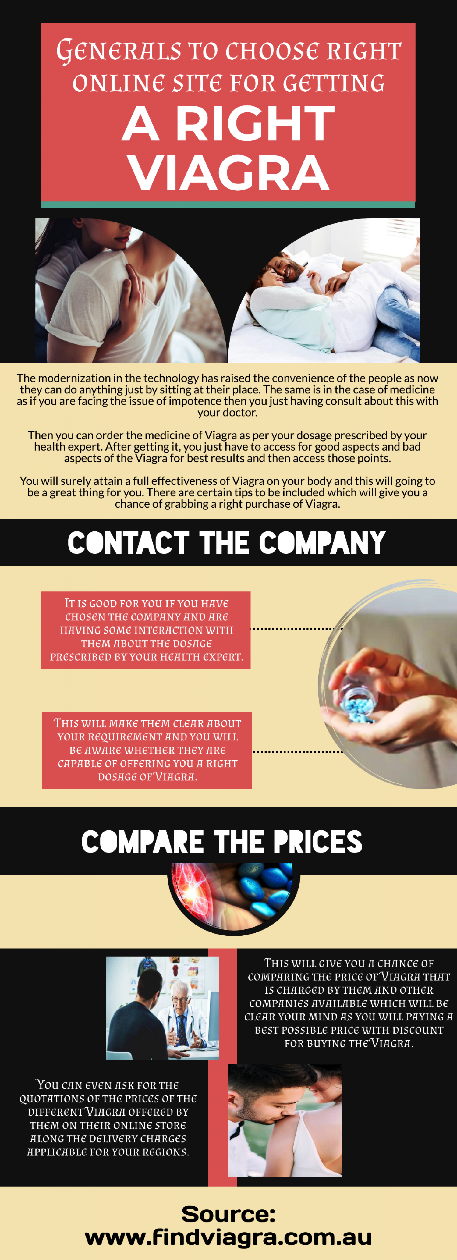 Attain a full effectiveness of Viagra on your body  Infographic
