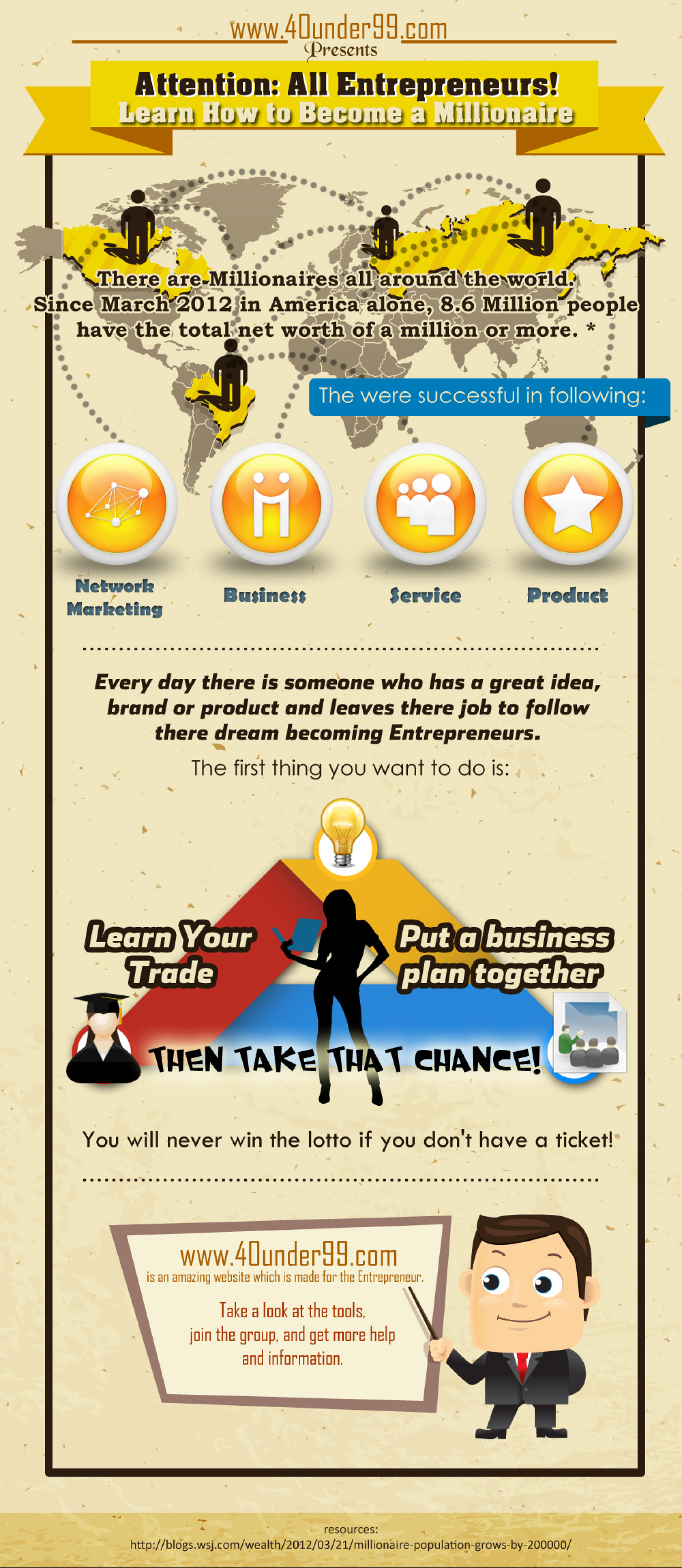 Attention all Entrepreneurs Infographic