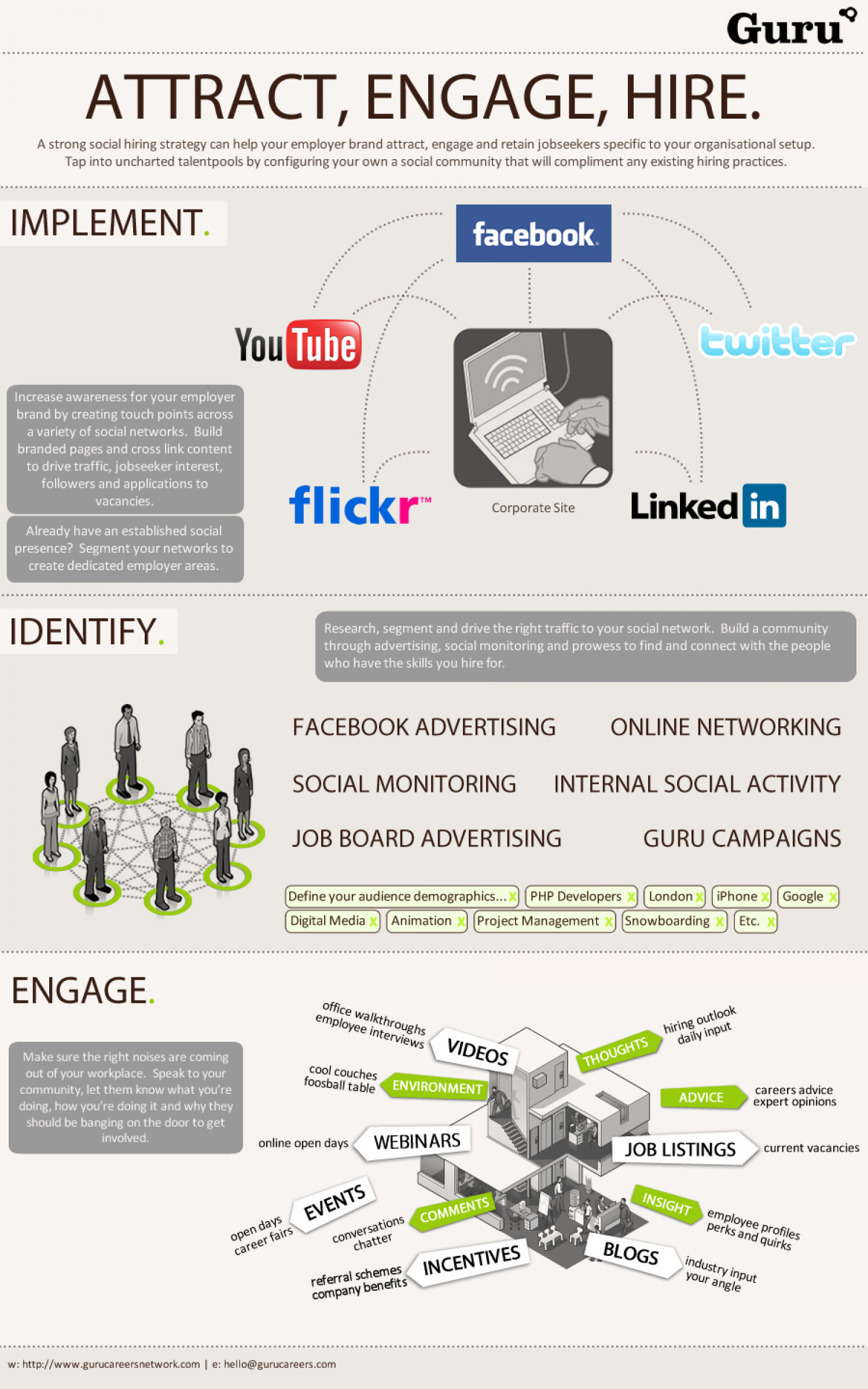 Attract, Engage, Hire.  Infographic