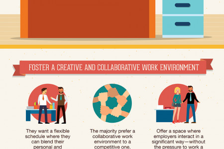 Attract millennial recruits with a great company culture  Infographic