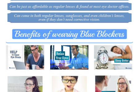Attractive Blue Light Glasses to protect your Eyes Infographic
