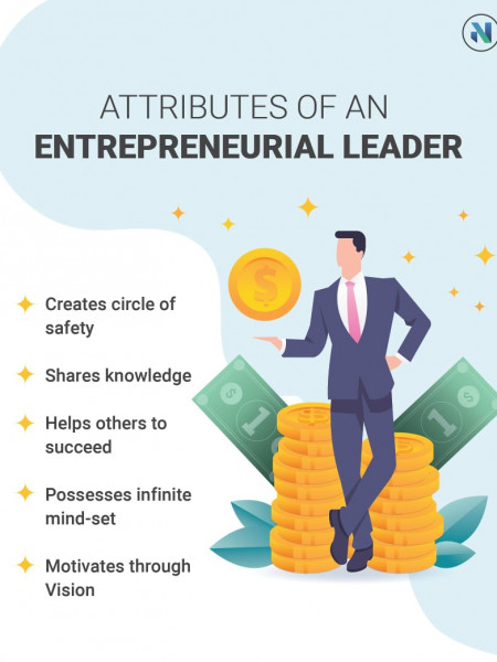 Attributes of an Entrepreneurial Leader Infographic
