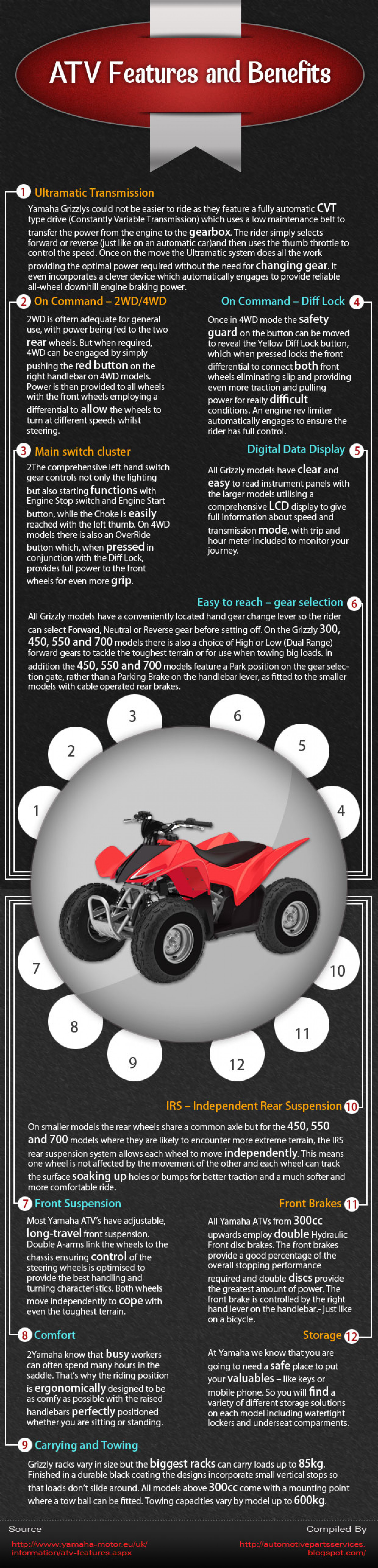 ATV Feature and Benefits  Infographic
