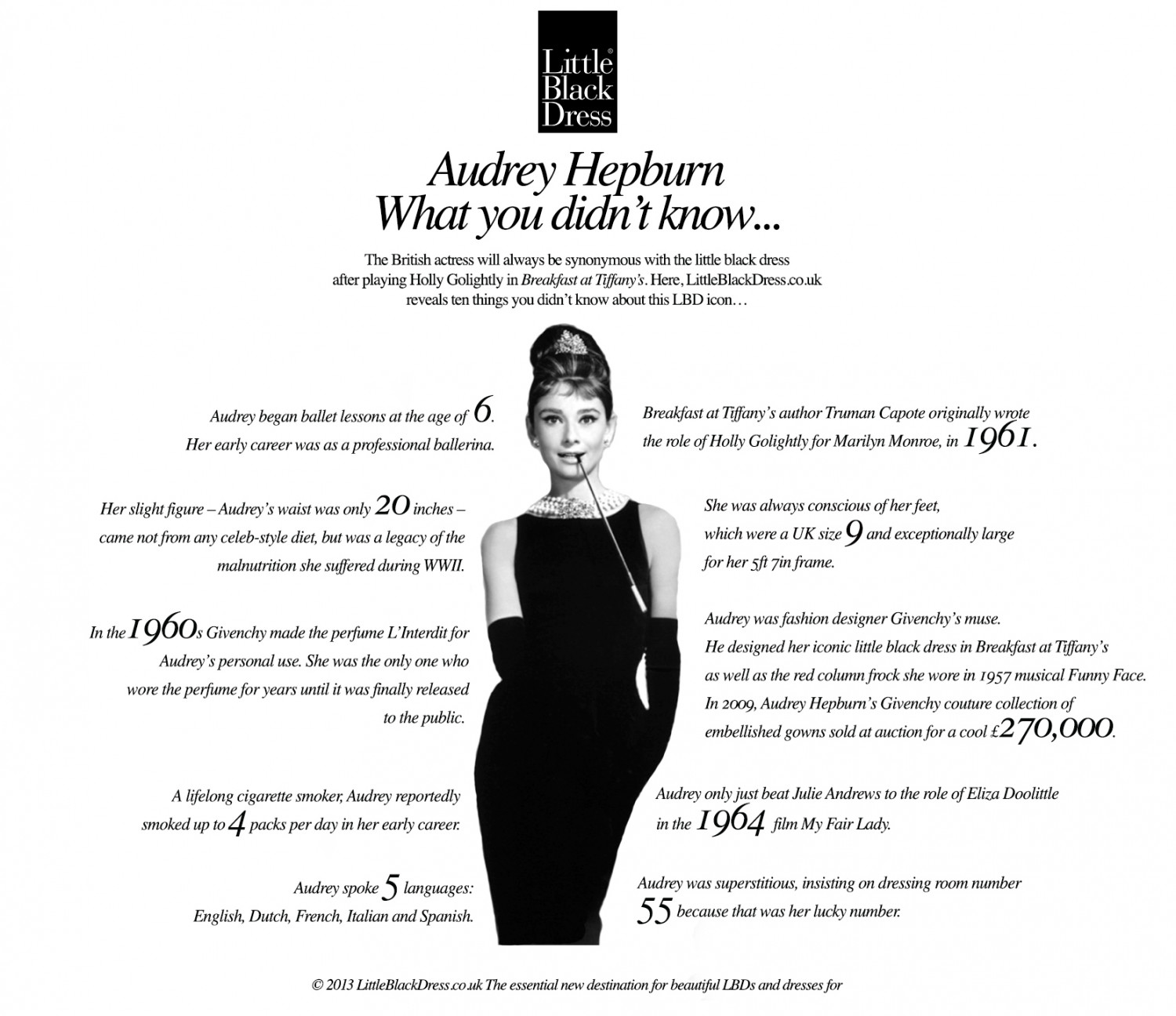 Audrey Hepburn - What you din't know... Infographic