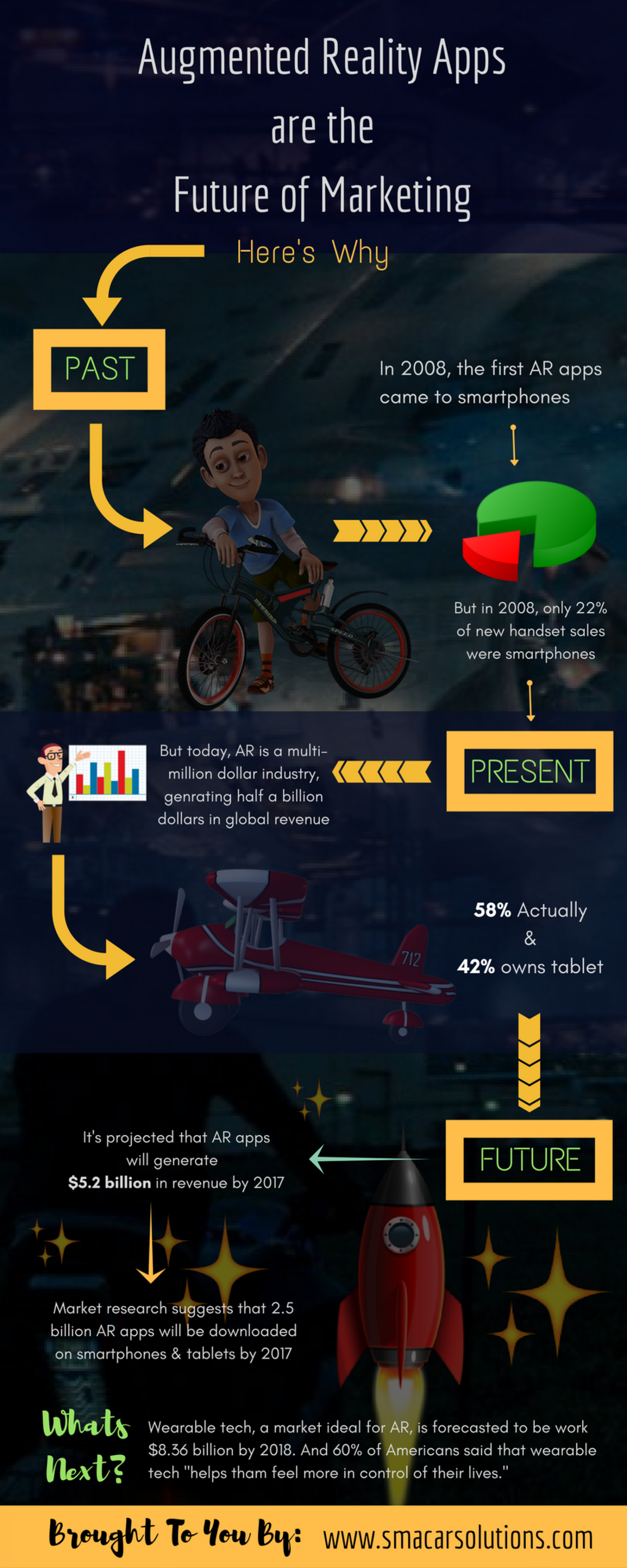 Augmented Reality Apps are the Future of Marketing Infographic