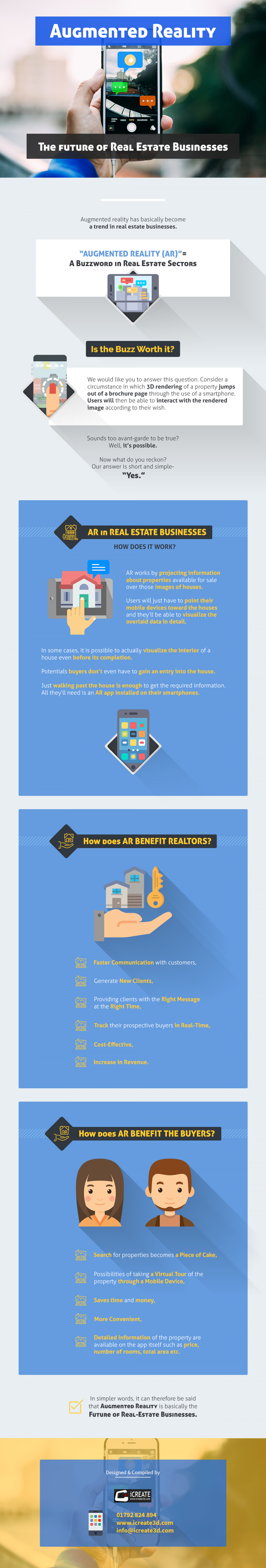 Augmented Reality: The Future of Real Estate Businesses Infographic
