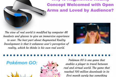 Augmented Reality: The Technology that is Fast Adopted and Loved by People Infographic