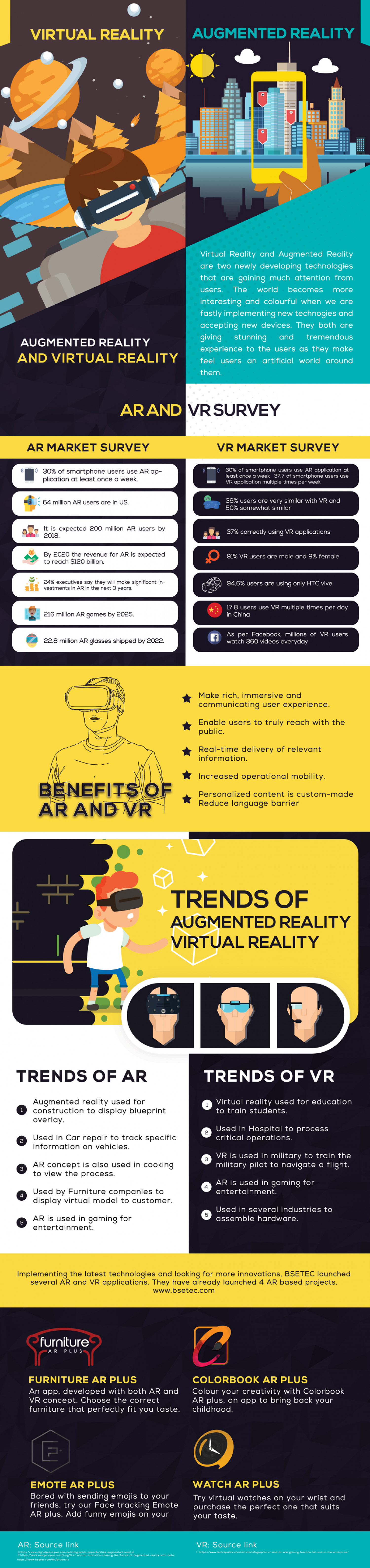 Augmented Reality Vs Virtual Reality Infographic