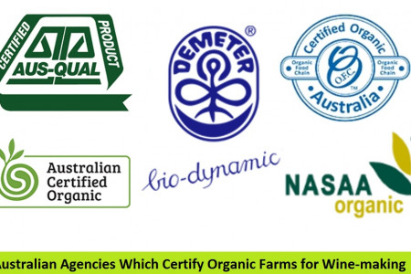 Australian Agencies Which Certify Organic Farms for Wine-making Infographic